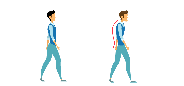 Correct Body Posture while walking